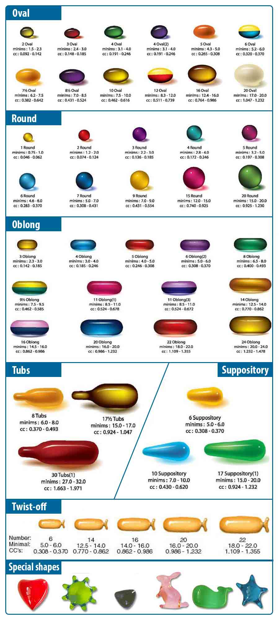 Schematic diagrams illustrating different shapes of soft gelatin capsules