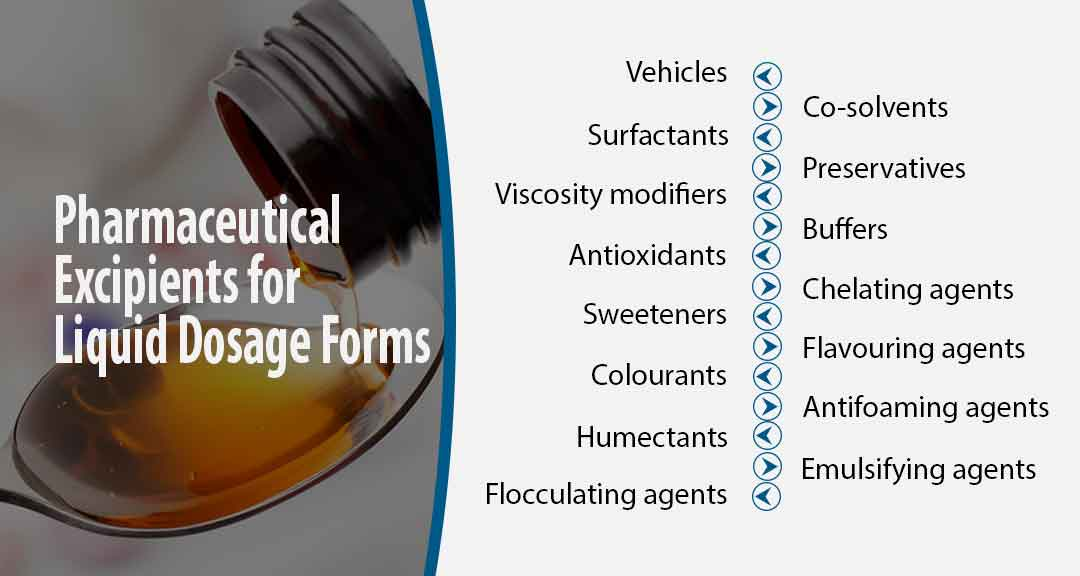 Featured image for Excipients used in the formulation of liquid dosage forms